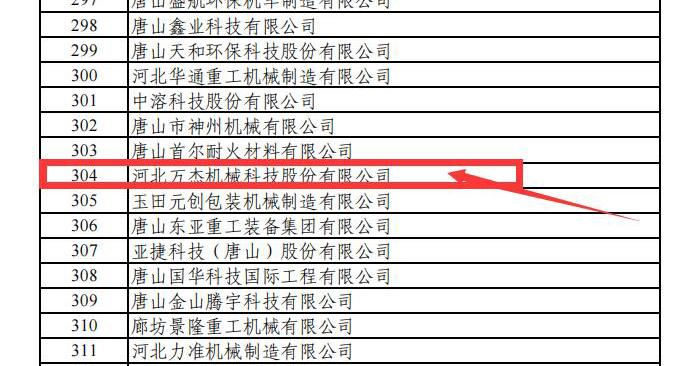 河北万杰机械科技股份有限公司2021年7月19日又被